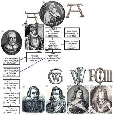 genealogy-Hohenzollern.jpg