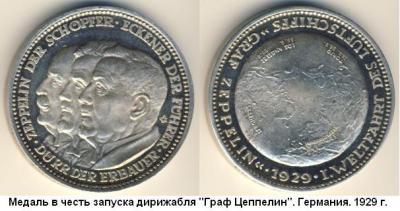 18.09.1928 (Состоялся первый полет дирижабля Граф Цеппелин).JPG