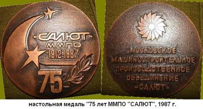 19.10.1912 (Образование ММПО Салют).JPG