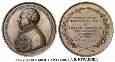 18.01.1752 (Родился Александр Борисович КУРАКИН).jpg