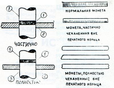 Семенов_Разновидности по гурту-рис3-4.jpg