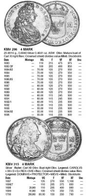 ©2008 Krause Publications 4М.jpg