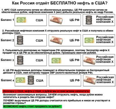 Россия бесплатно раздаёт нефть.jpg