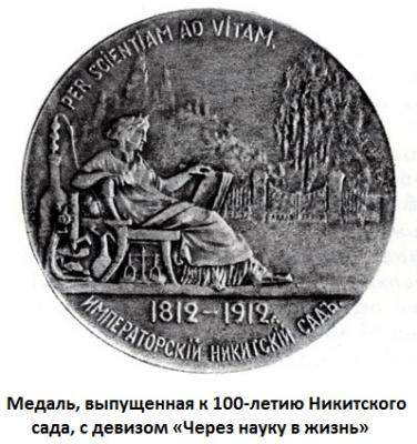 03.10.1812 (В Крыму заложен Никитский ботанический сад).jpg