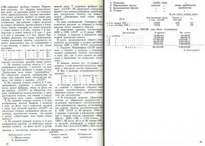 CК 1929-N1-N3 Бронзовые разменные монеты 2 .jpg