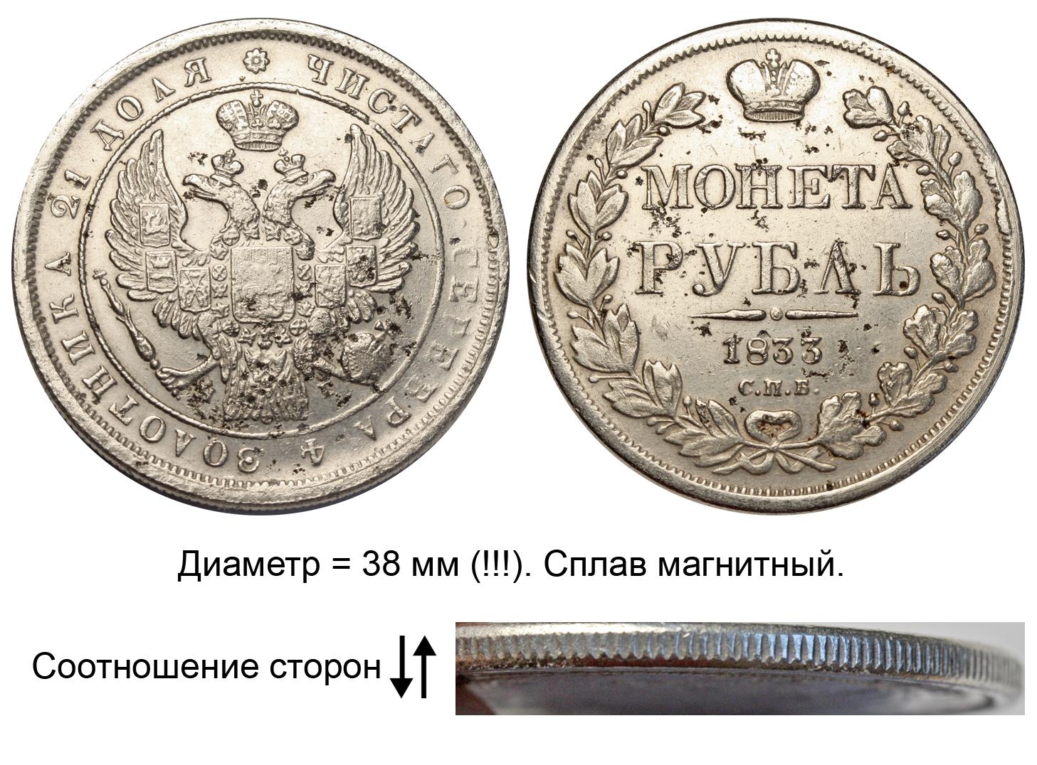 Рубль пост 2 копейки 2008 украина
