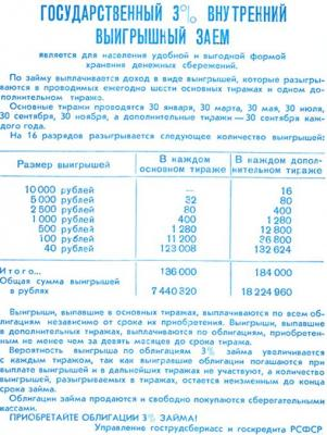 ГосЗайм ВокрСв 1961 09.jpg