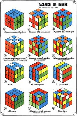 Кубик НиЖ 1983 05.jpg
