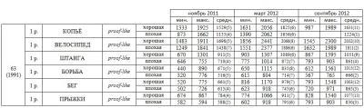 БАРСЕЛОНА (ценники 2011-2012).jpg
