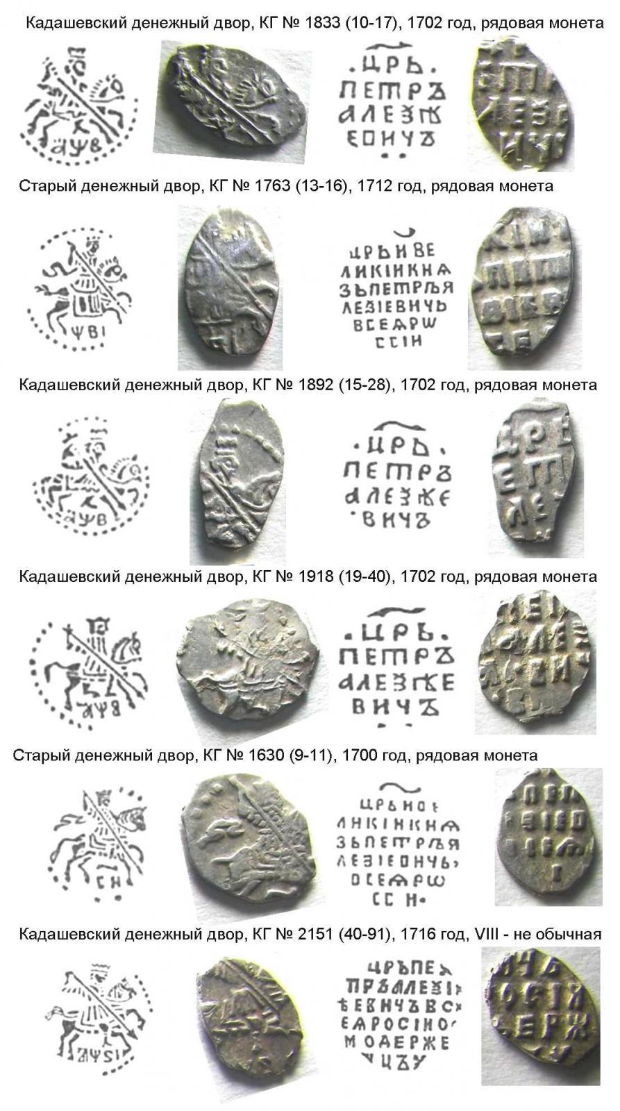 монеты петра первого чешуя