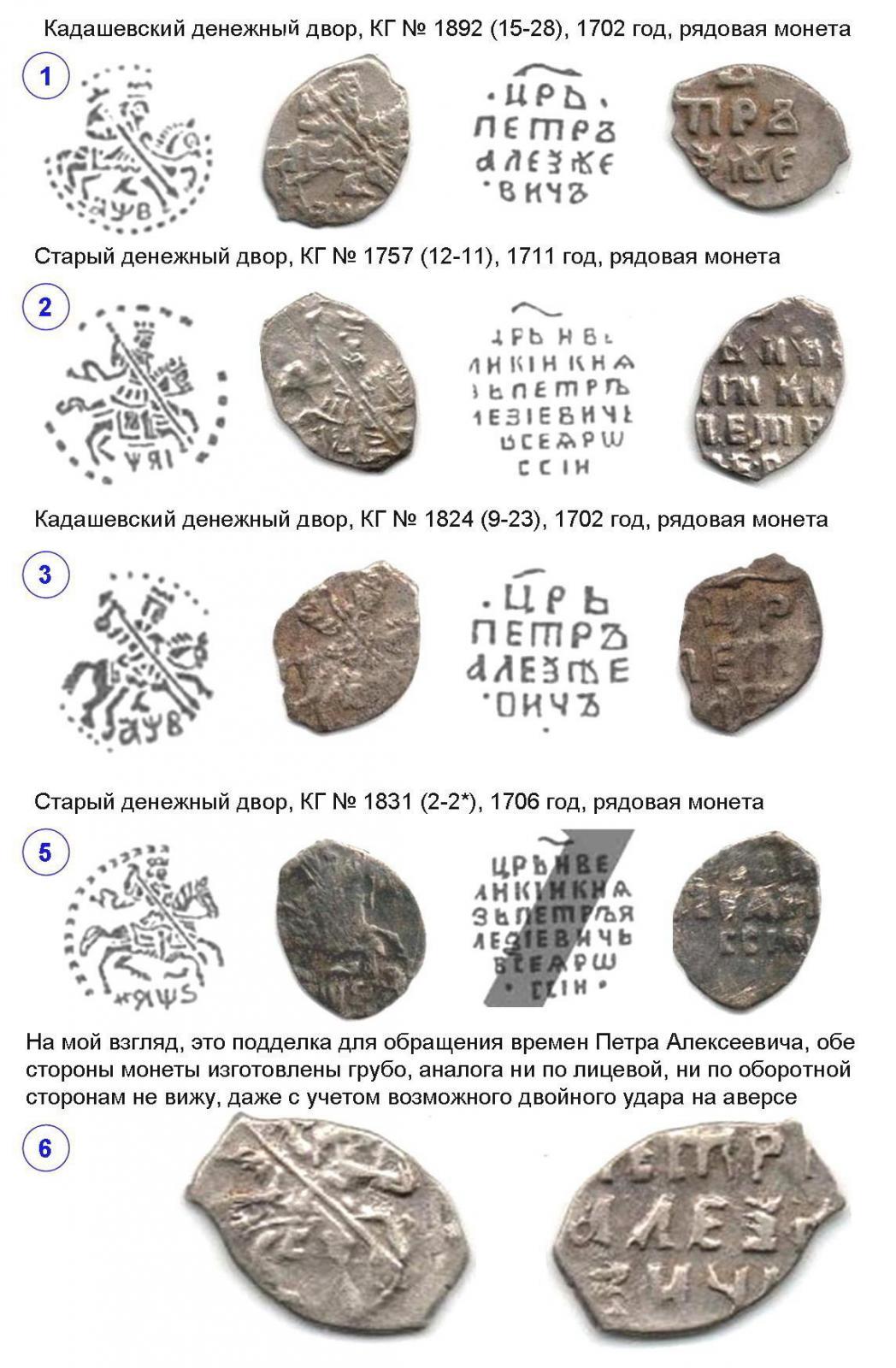 Петровская чешуя каталог 5 коп 1911 года цена медь