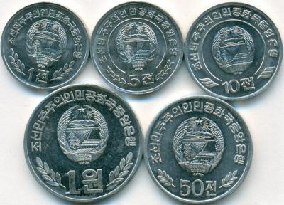 Северная Корея  2002 2008 2.jpg