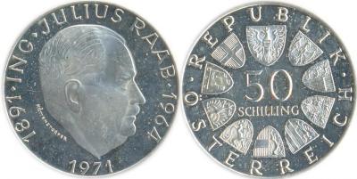 29 ноября 1891 года родился — Юлиус Рааб.jpg