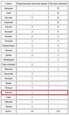 страны.jpg