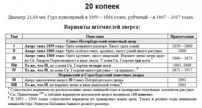 20 копеек 1860 - орлы - описание.jpg