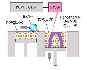 3Д-2.jpg