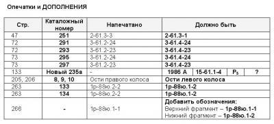 2013 - ОПЕЧАТКИ и ДОПОЛНЕНИЯ.jpg