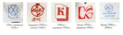 Kievski_Ex.jpg