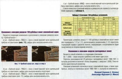 Фрагмент из статьи Сорокина и Фурсевича в ПК 2(64)2011.jpg