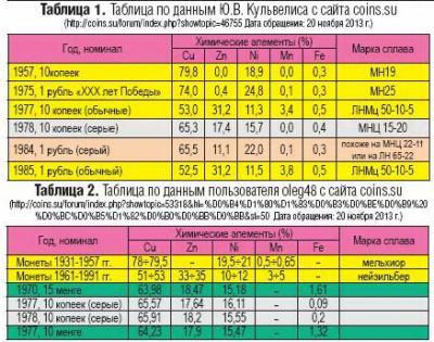 Таблицы 1-2.jpg