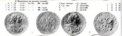 1719 - рубль.jpg