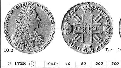 Рубль 1728.jpg