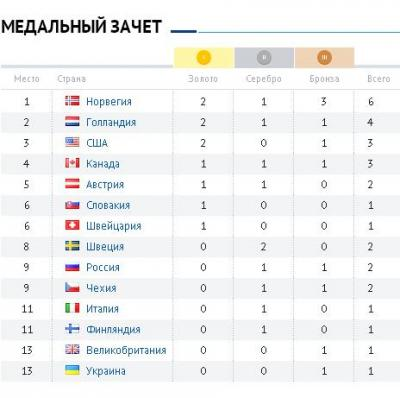Sochi-2014.jpg