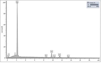 Спектр%20ГПз.JPG