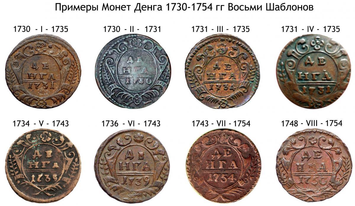 Денга как особая разновидность имперских монет - мдрегион.ру.
