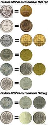 госбанк СССР за 1965 год.JPG