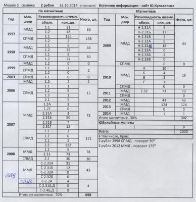 М-2 руб.1.jpg