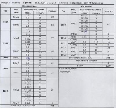 М-5 руб.1.jpg