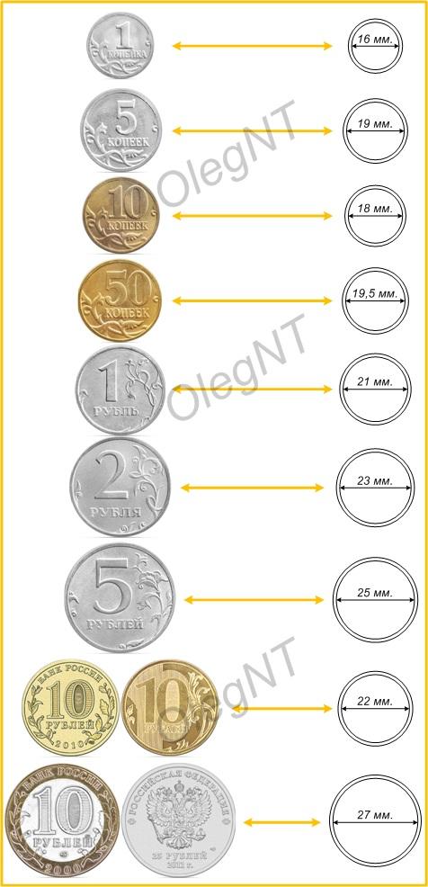 Размеры капсул для монет vjytnf 20 uhji 1973 gjkmif fdthc