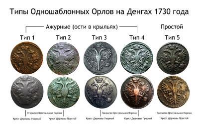 1730 Denga 5 Types of Eagles.jpg