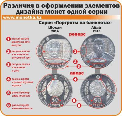 различия в оформлении монет Шокан и Абай.jpg