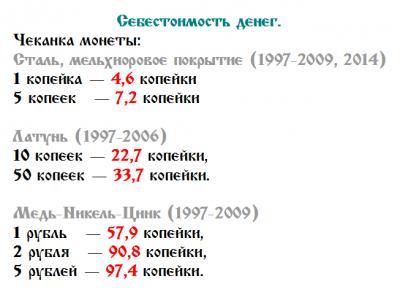 Себестоимость монет (2).jpg