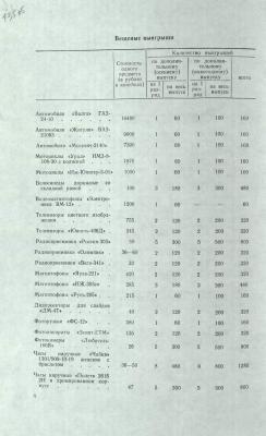 ф.Р-551, оп.2, д.6042, л.135об..jpg