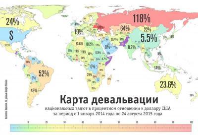 карта девальваций нац валют.jpg