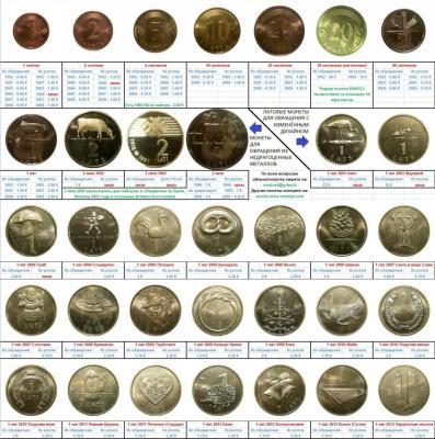 Latvian circulation coins RUS.jpg