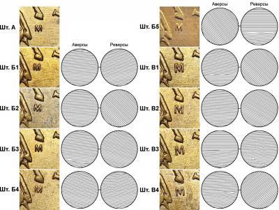 50k_2005m_a-b1-b2-b3-b4-b5-v1-v2-v3-v4_shlifovka_fs.jpg