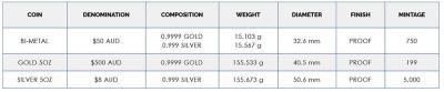 Австралия таблица ТТХ (Орёл - белохвост).jpg