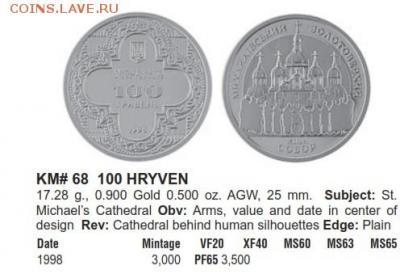 100 гривен 1998.jpg