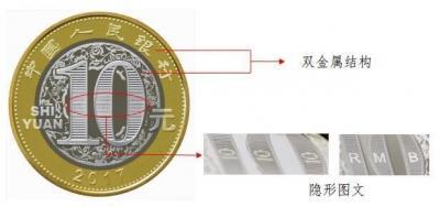 Китай 10 юаней 2017 год Год петуха защита (аверс).jpg