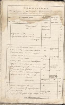 Ф. 641. Оп. 1. Д. 4. Л. 103 об.jpg