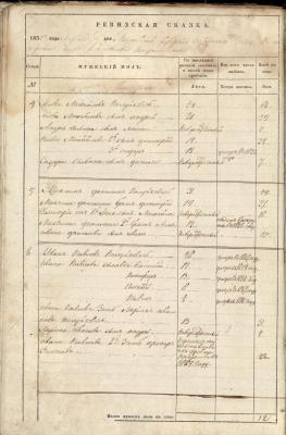Ф. 641. Оп. 1. Д. 4. Л. 156 об.jpg