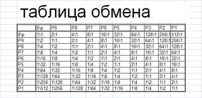таблица обмена.JPG