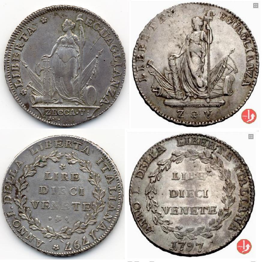 юбилейные монеты в сбербанке цена