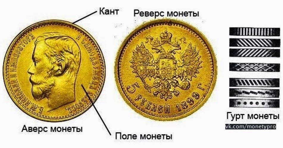 Рисунки на стороне монет