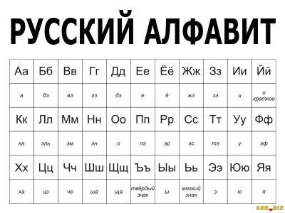 russkij-alfavit-b.thumb.jpg.6e615f98083257559057c2af3e5fd067.jpg