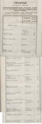 1878 Землевладельцы крестьяне.png